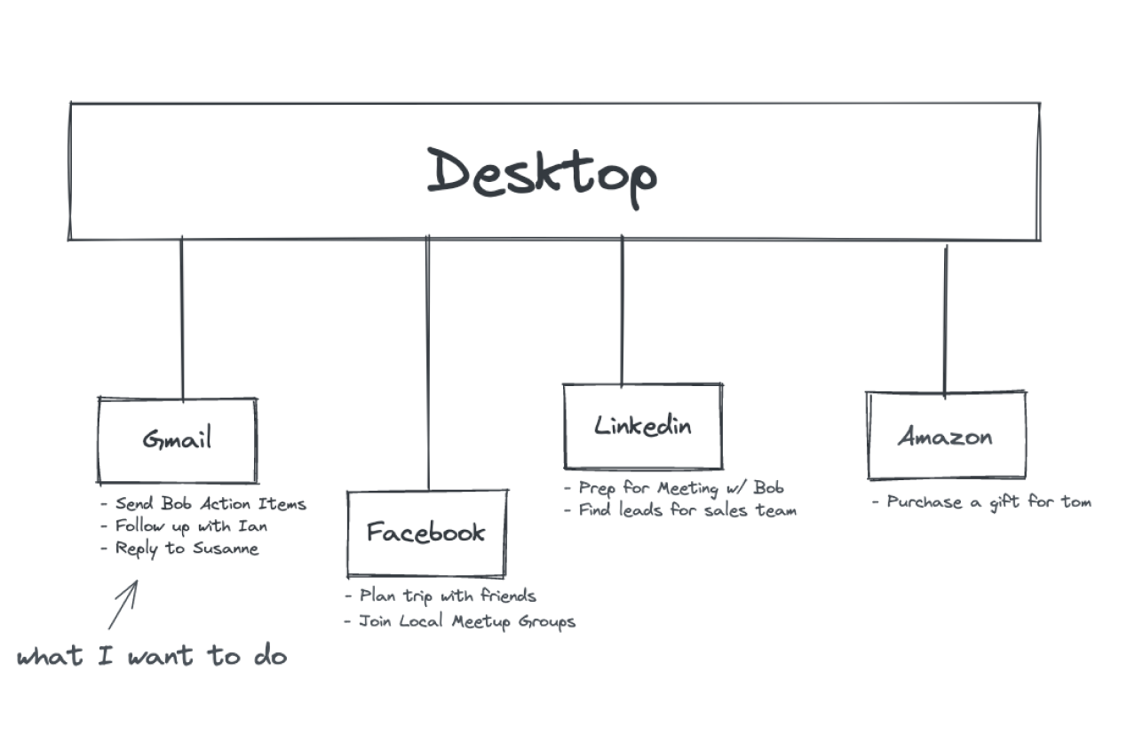 Our general desktop-app model
